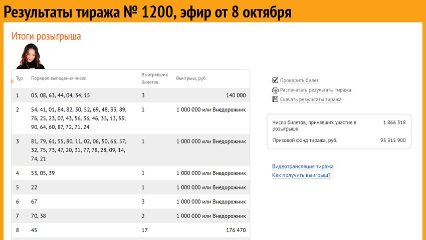 1200 тираж Русское лото, крупные выигрыши