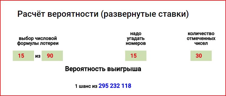 Вероятность выиграть джекпот в русском лото