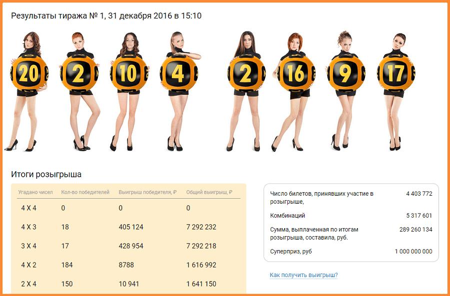 """результаты 1 тиража лотереи Гослото """"4 из 20"""""""