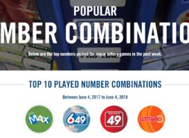 Самые популярные лотерейные комбинации