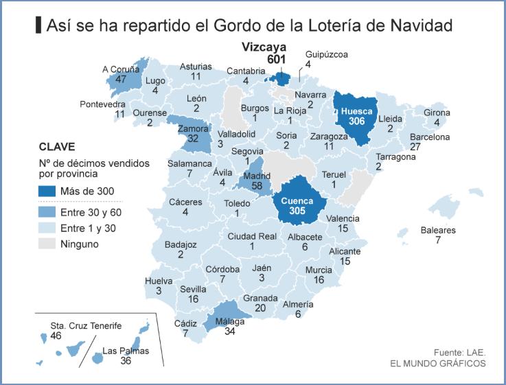 распределение выигравших Десимос по Испании