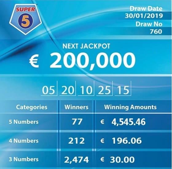 Результаты 760 тиража лотереи Super 5