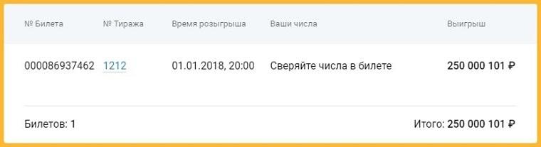 джекпот 1212 тиража