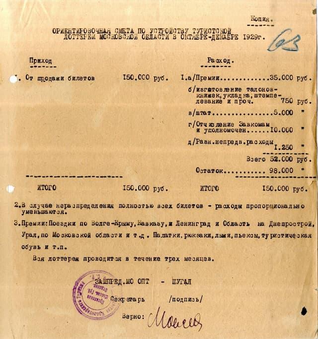 смета туристкой лотереи, 1929 год