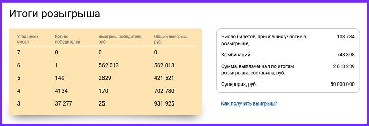 "Итоги 85 тиража Гослото ""7 из 49"""