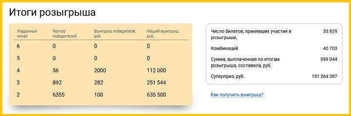 """""""6 из 45"""", результаты тиража № 4932"""