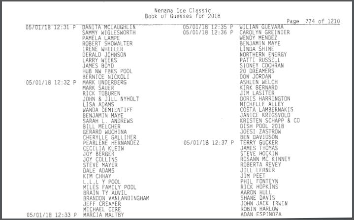 фамилии участников и время