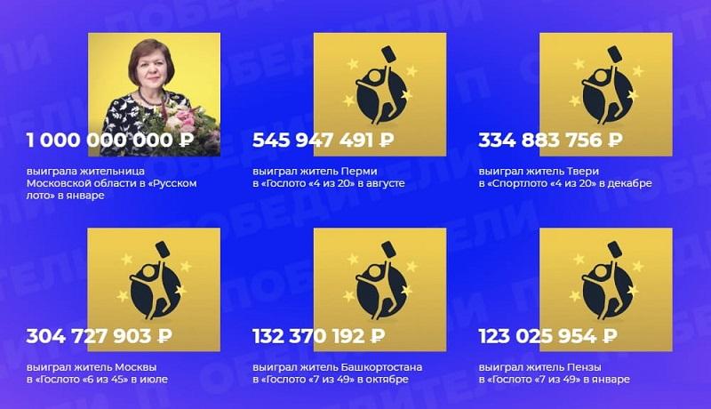 лотерейные победители 2020 года