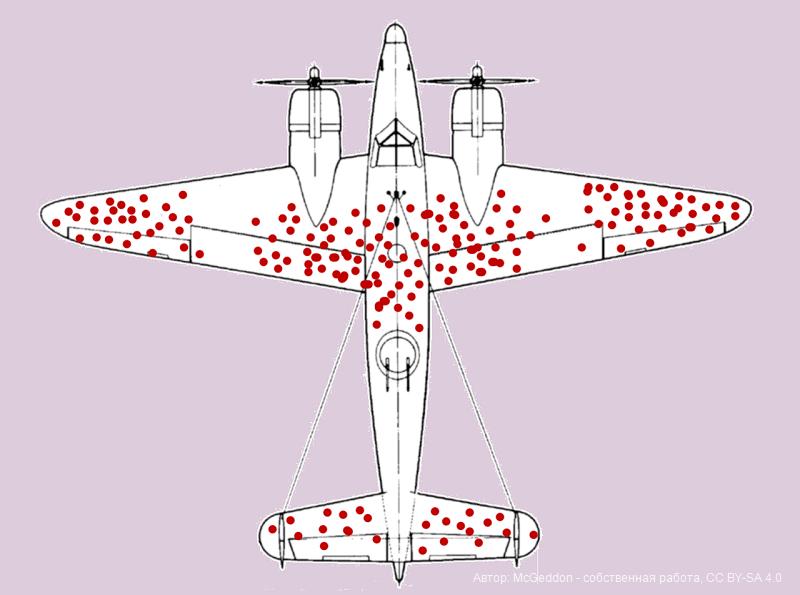 повреждений самолета, иллюстрация из википедии