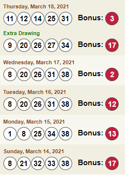 Лотерея March 5, итоги тиражей с 14-го по 18-е марта