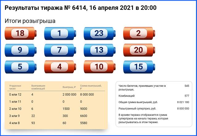 Результаты тиража № 6414
