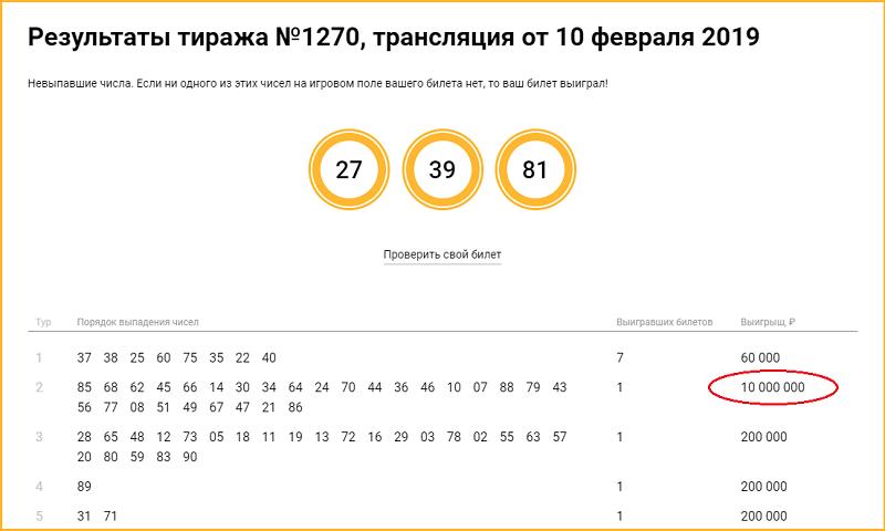 Фрагмент тиражной таблицы 1270 тиража Русского лото